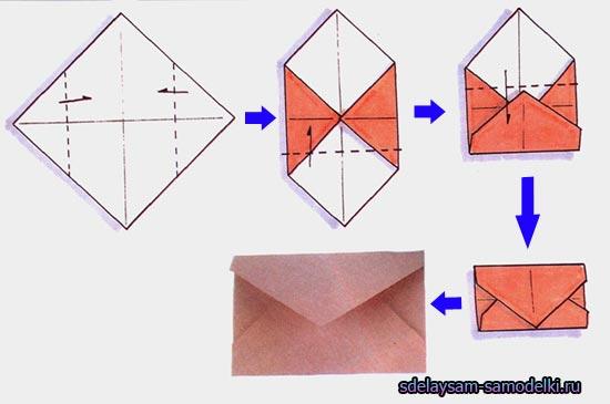 Как сделать конвертики из бумаги своими руками