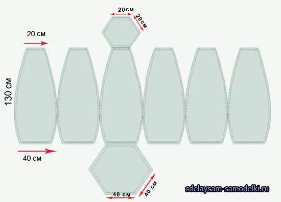 Как сделать кресло-груша своими руками: нюансы, инструкции, фото